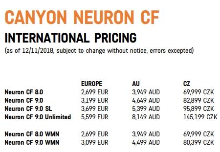 Canyon Neuron 2019 - komplexní změna - iVELO